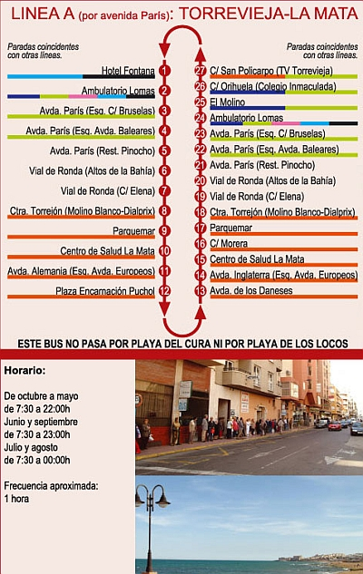 Bus service from Torrevieja - Bus times for Torrevieja - La Mata - Aguas Nuevas - Aquas Nuevas